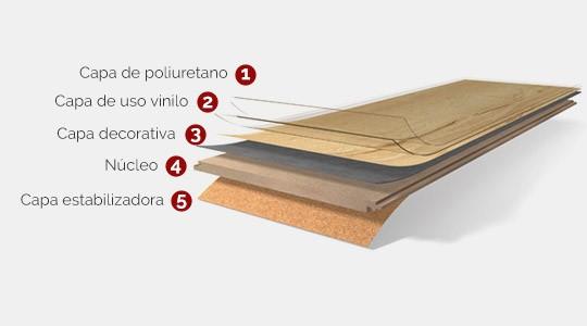 Suelos Vinílicos PVC Heterogéneos
